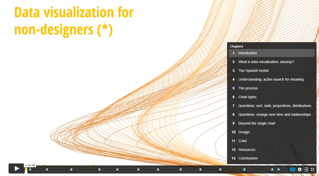 Slide showing chapters in data visualization video tutorial